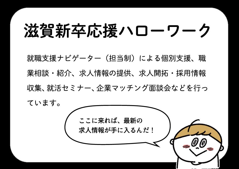 滋賀新卒応援ハローワーク